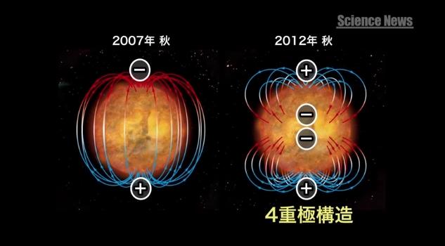 002-1_太陽の多極化