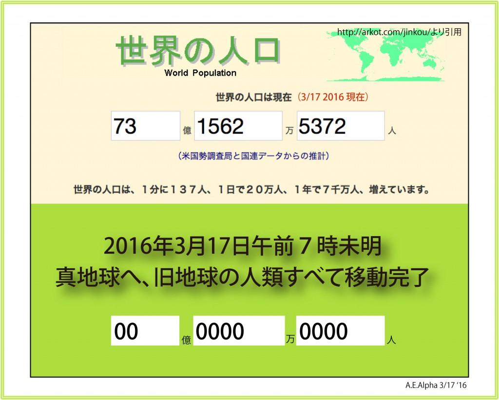 世界の人口3月17日現在